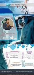 Best hospital for vascular surgery