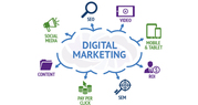 Best Digital Marketing Company in Amritsar